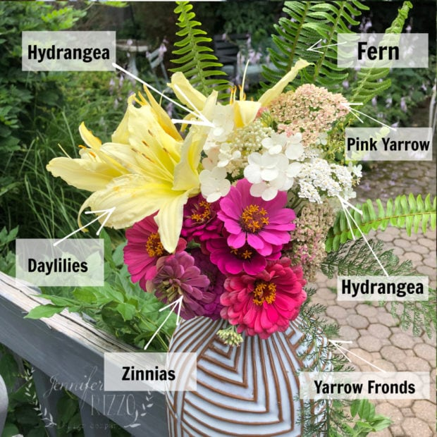 Flower map to create a backyard arrangement