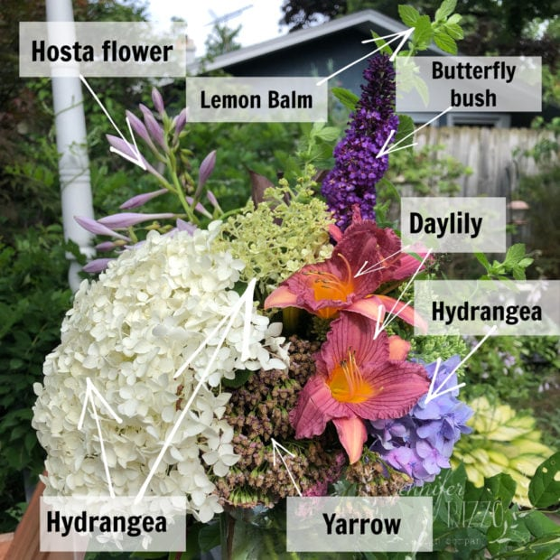 Flower arrangement map for backyard floral arrangements